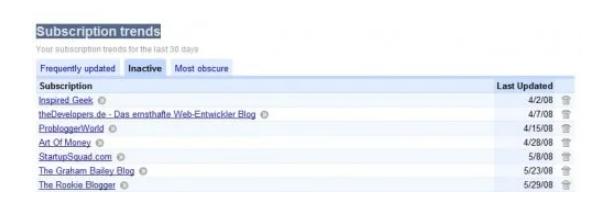 许多精通技术的互联网用户都喜欢RSS新闻提要