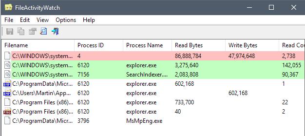 FileActivityWatch 监视Windows上的读写操作
