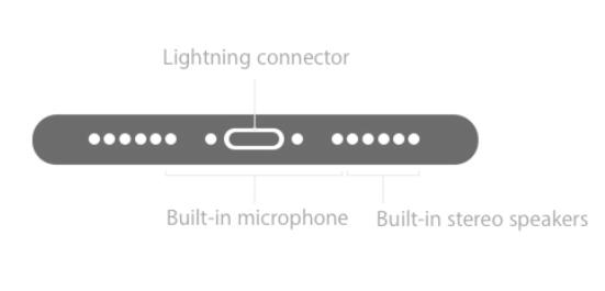 苹果高管解释了取消耳机插孔的决定