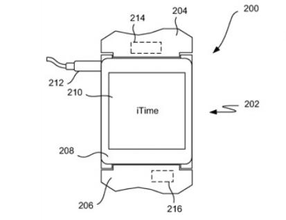 苹果的iTime专利包括腕带传感器