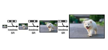 研究人员声称 这种AI模型比PNG具有更好的压缩率