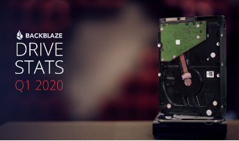 Backblaze公布了2020年第一季度硬盘故障率的结果