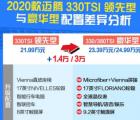 汽车知识科普:2020款迈腾领先型和豪华型区别有哪些