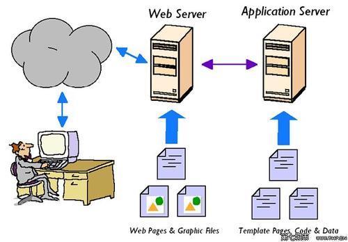 谷歌从事翻译应用程序和Web服务已有一段时间了