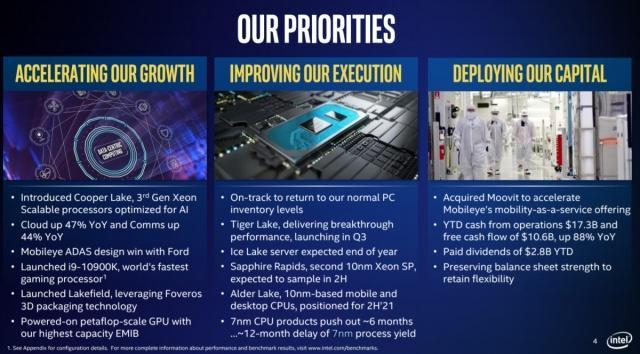 英特尔的7纳米CPU被推迟至少要到2022年才能到货